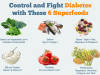 image of foods fighting against diabetes